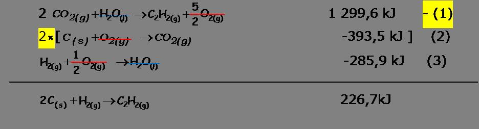 1.4.3.- Cálculo del Calor de Reacción: Ley de Hess ...