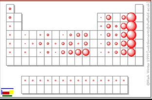 24 tabla peridica de los elementos y propiedades peridicas esto tambien se puede expresar que a medida que disminuye el tamao en un periodo el valor abasoluto de la afinidad electrnica aumenta urtaz Gallery