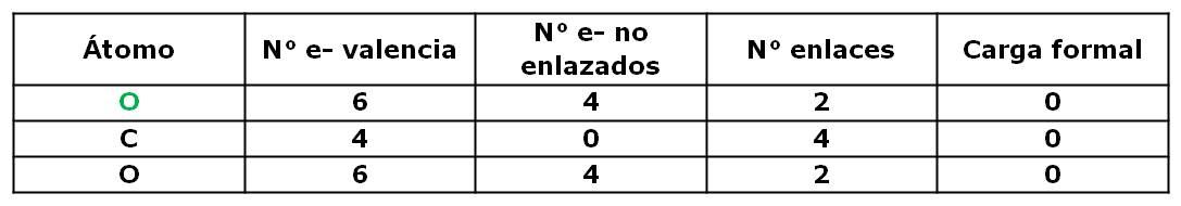 342 carga formal qumica general estructura 2 urtaz Choice Image