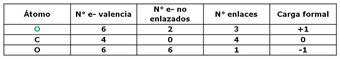 3 4 2 Carga Formal Química General