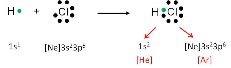 34 Enlace Covalente Química General