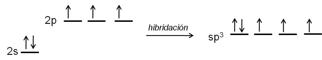 3 4 3 Hibridación De Orbitales Atómicos Química General