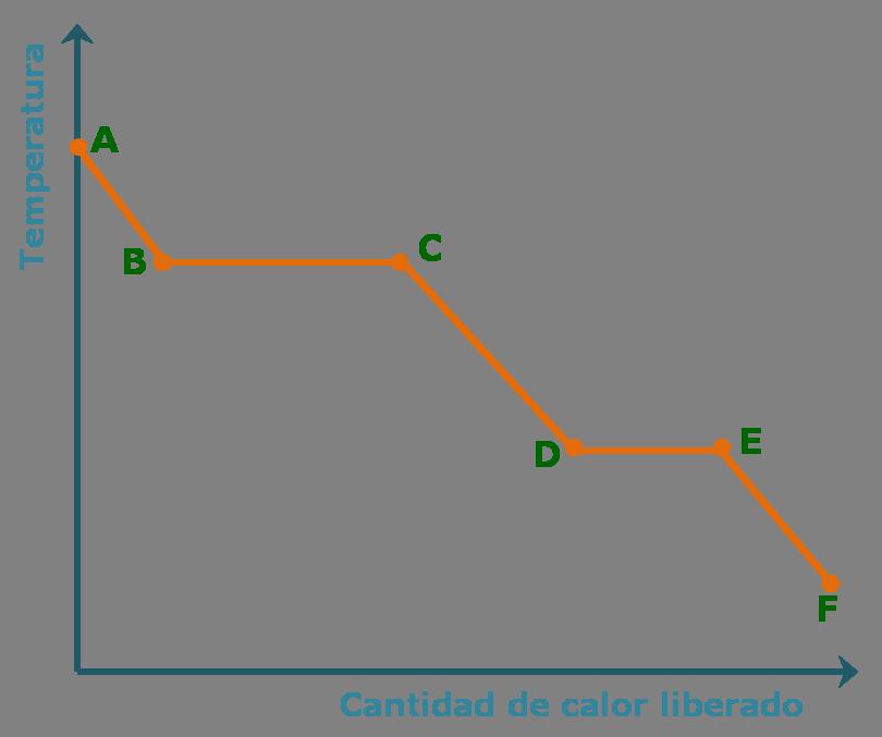 estructura quimica de los esteroides anabolicos